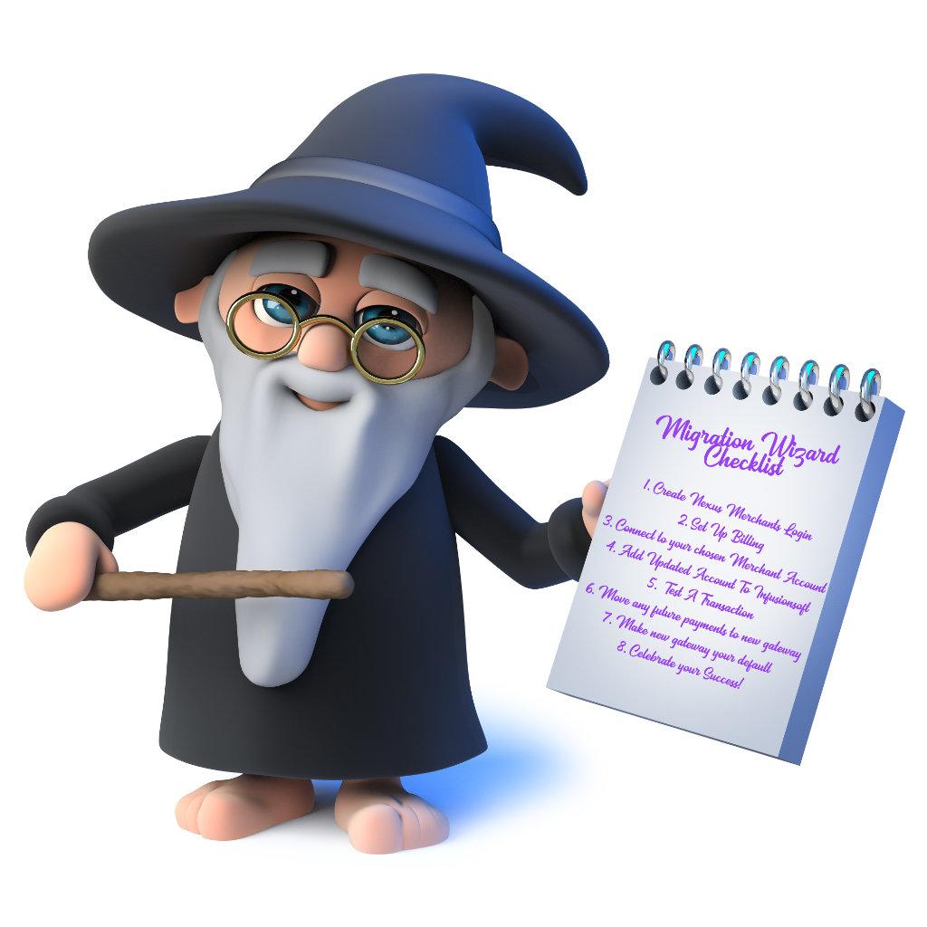 Wizard Checklist